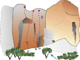Grotte Rosse - airtrafficontrol