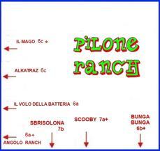 Pilone Ranch - Patabeng