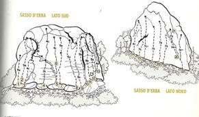 schizzi dei sassi - Sergio