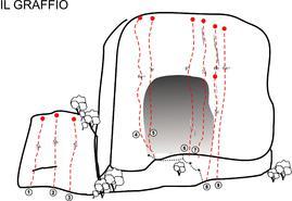 graffio mappa - rocciaeresina di Montel Graziano